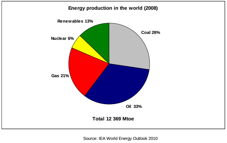 hvor mye strøm bruker en elbil